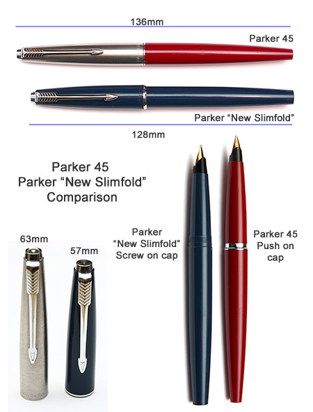 dating a parker 45